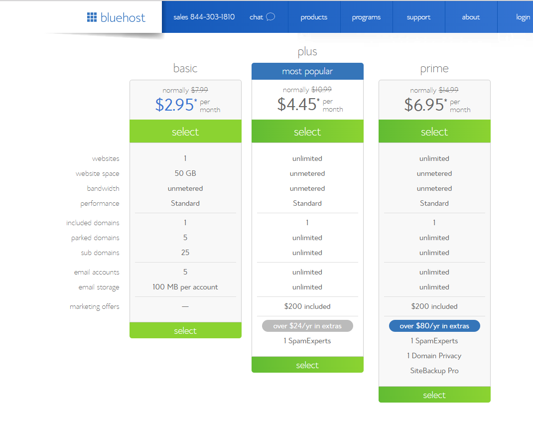 buy_bluehost_hosting_6